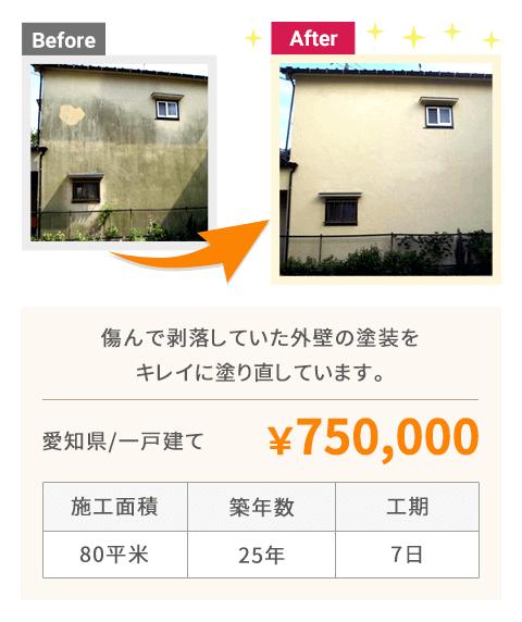 傷んで剥落していた外壁の塗装をキレイに塗り直しています。(愛知県/一戸建て 金額:¥750,000)